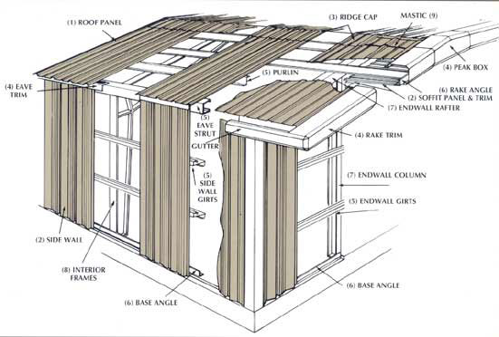 Options Smith Steel Buildings